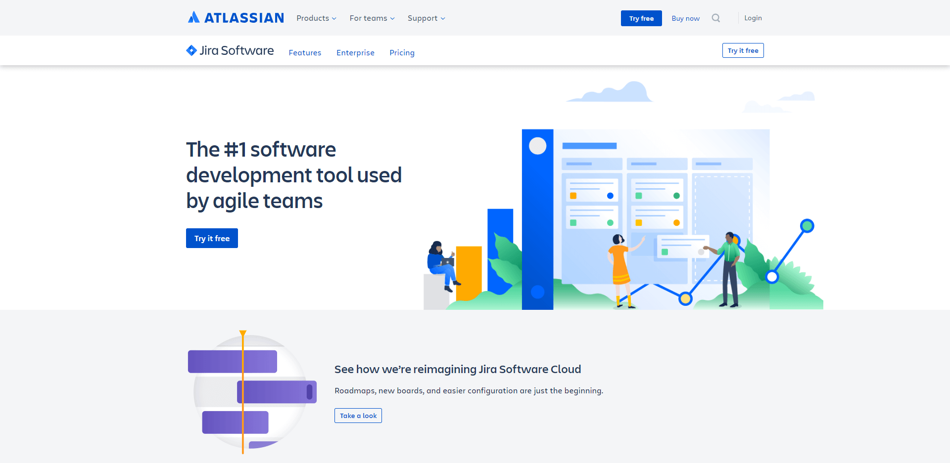 Jira is the #1 Software Development tool used by agile teams