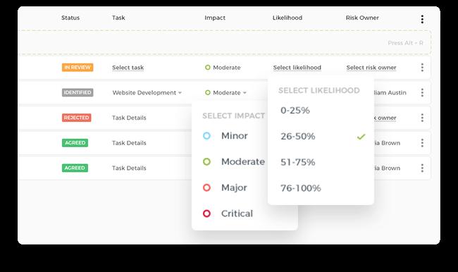 risk_likelihood_impact