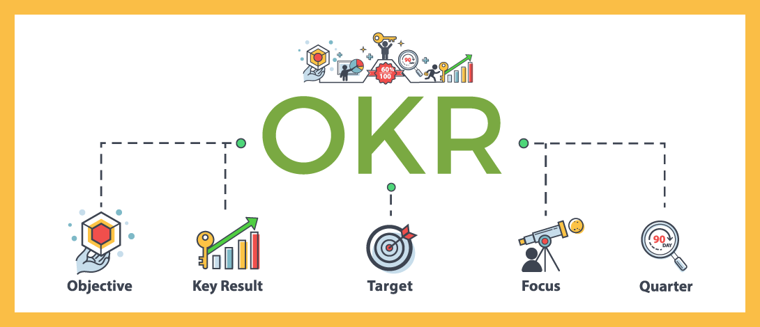 okr examples, objectives and key results, goal setting, what does okr stand for, what is okr, okr google