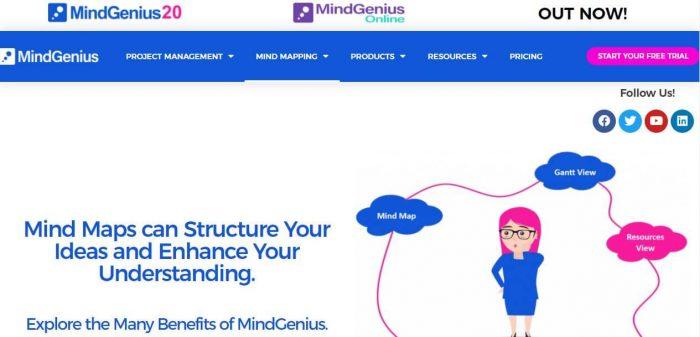 MindGenius Mind mapping app
