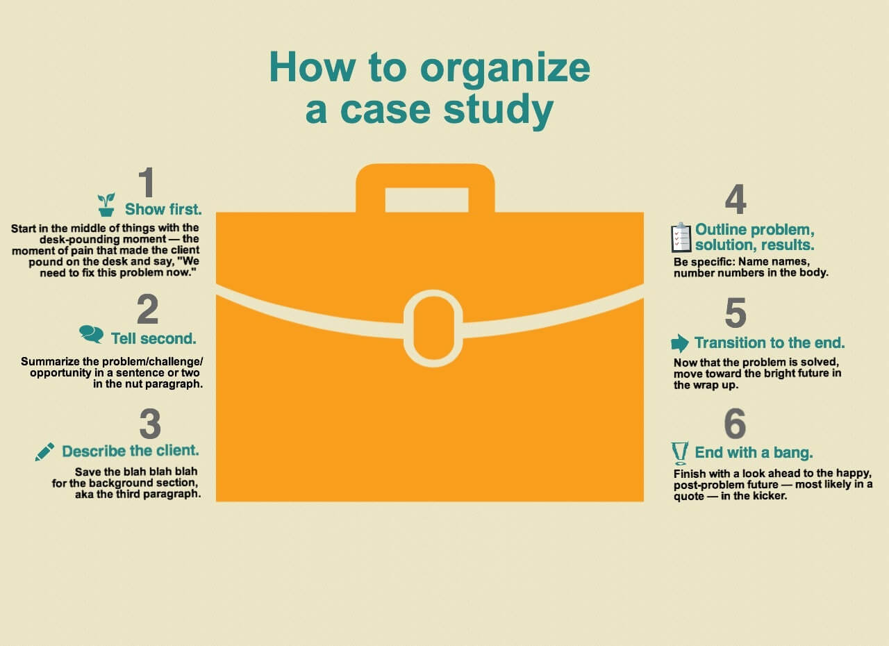 how to write a business case study