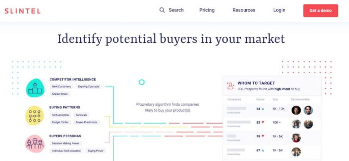 Slintel sales tool