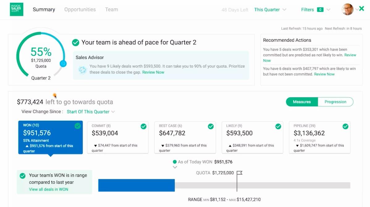 Inside Sales - sales tools, online sales tool