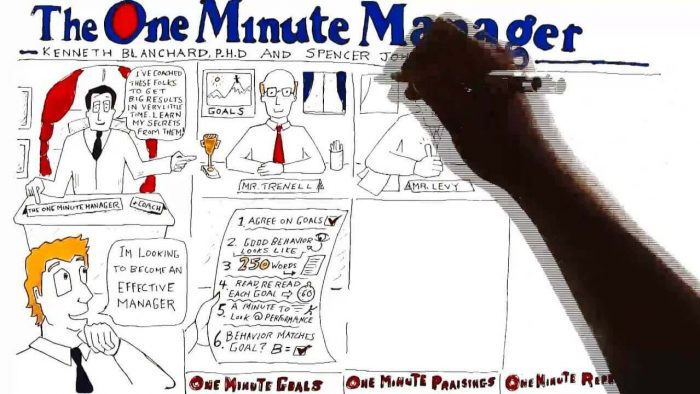 one-minute-manager-explained-in-white-board-animation