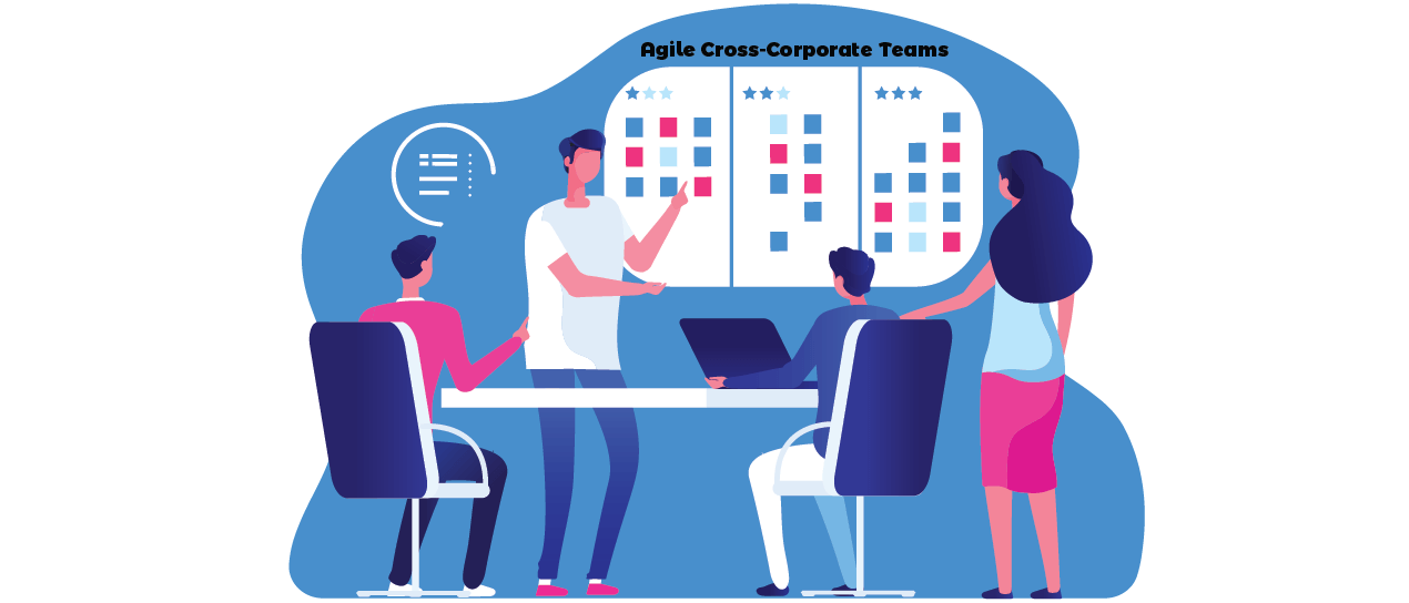 Agile contract models while working with cross-corporate teams (2)