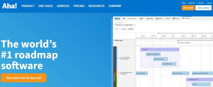 AHA: task management software that is on the world's $1 road map software