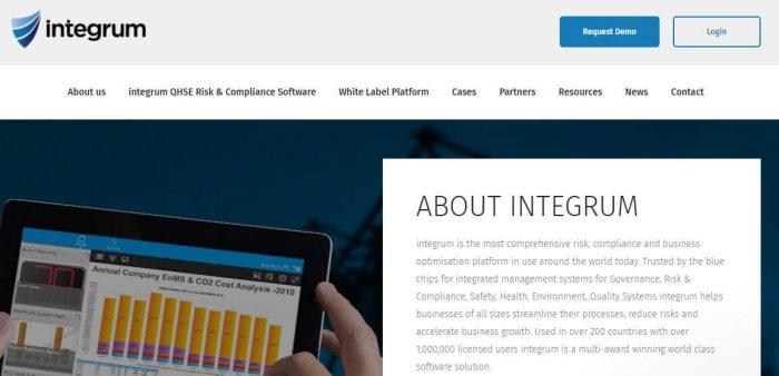 Integrum Risk management