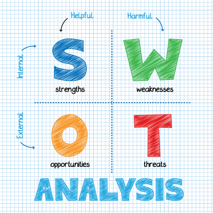 How to perform SWOT