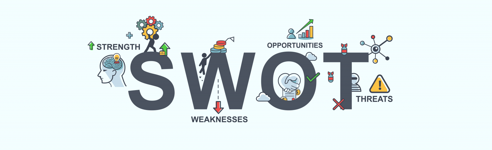 SWOT Analysis guide