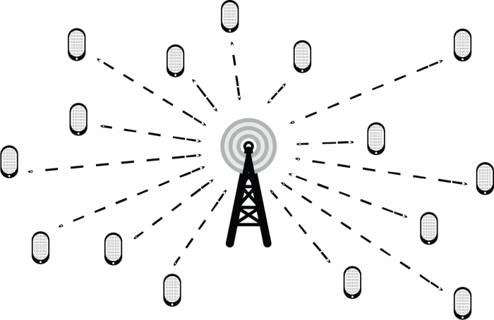 telecom carrier