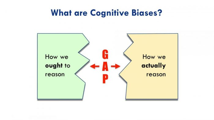 what are cognitive bias