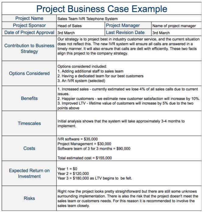 project business case example