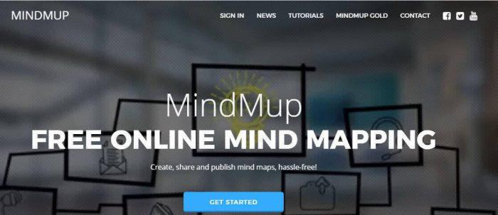 Mindmup - brainstorming tools