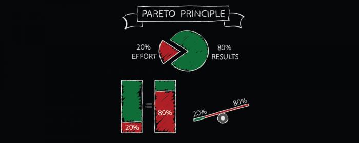 Pareto principle - 80 20 Rule