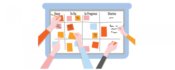Why do you need kanban boards