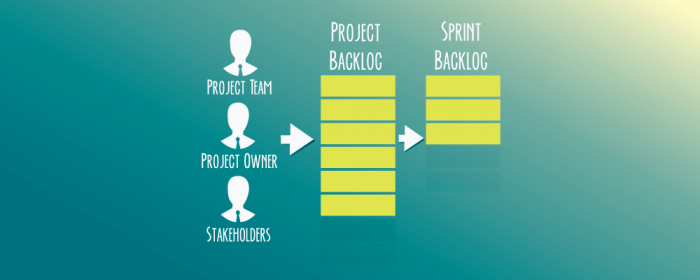 sprint backlog - scrum artifacts