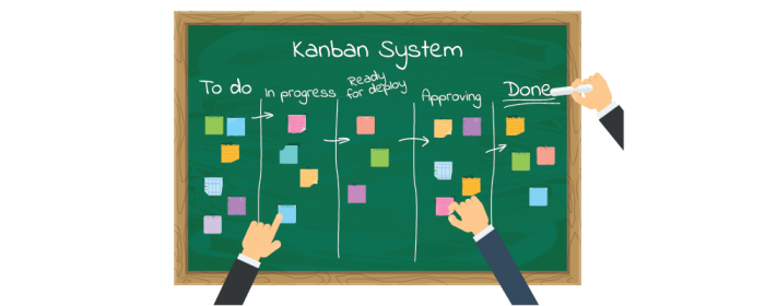 use of kanban in project management