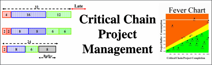 Critical chain project management methodology