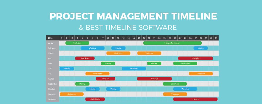 Project Management Timeline & Best Timeline Software