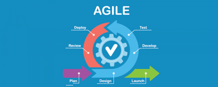 What is agile