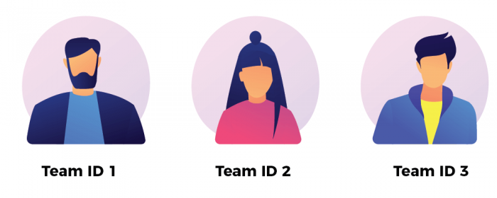 Unique team identity