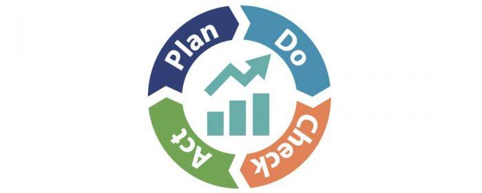 plan do act check