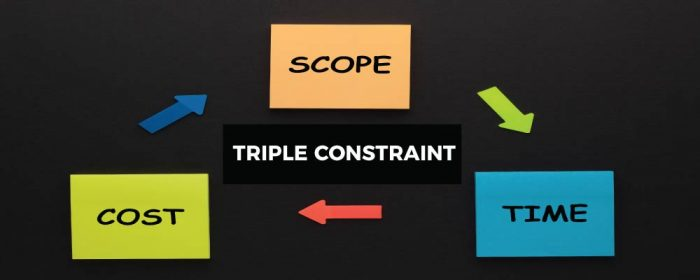 what is triple constraint in project management