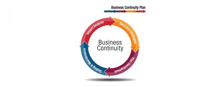 what-is-business-continuity