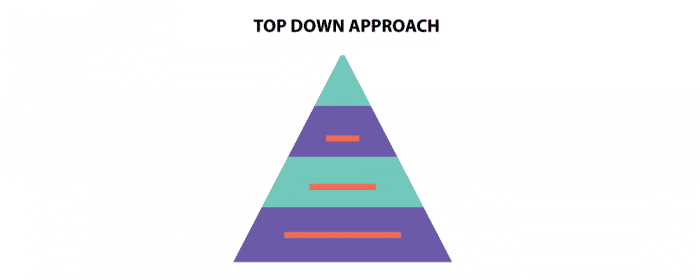 Top-down-approach