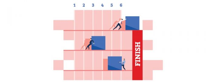 Precise-task-duration